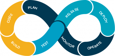 Курс DevOps  для системных администраторов