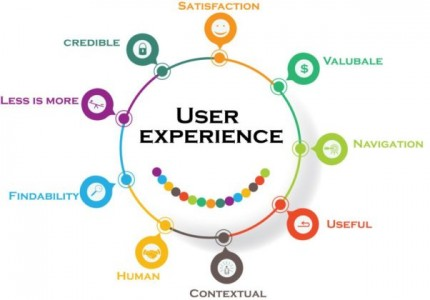 Курс User Experience (UX) foundations