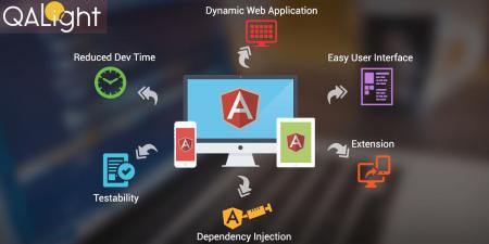 Курс создание одностраничного приложения (SPA) с помощью Angular 7